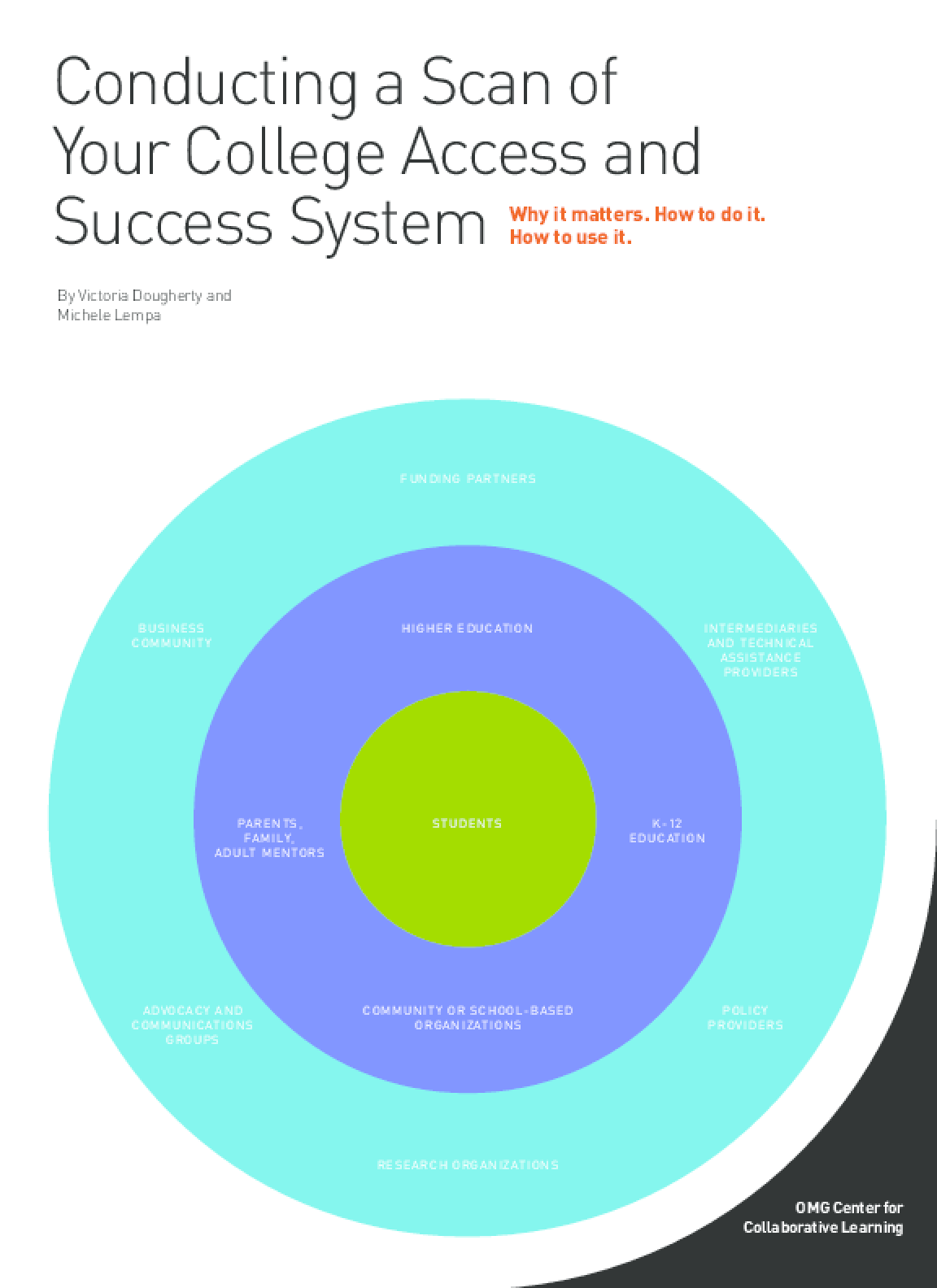 Conducting a Scan of Your College Access and Success System