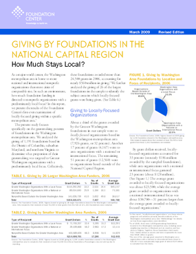 Giving by Foundations in the National Capital Region