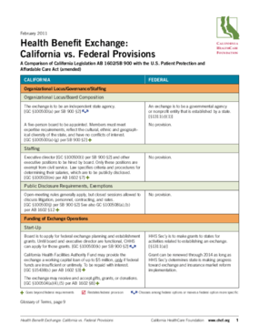 Health Benefit Exchange: California vs. Federal Provisions