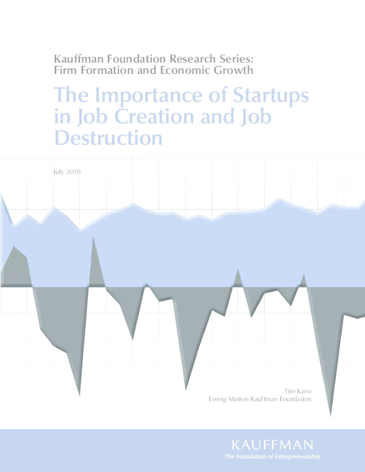 The Importance of Startups in Job Creation and Job Destruction