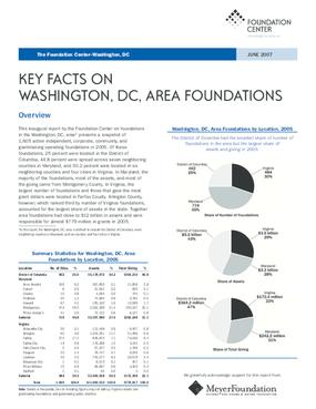 Key Facts on Washington, DC, Area Foundations